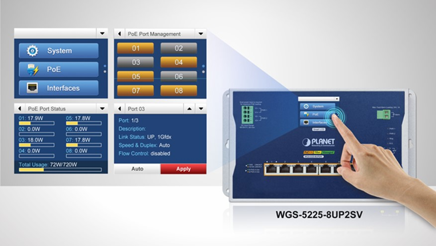 PLANET  Product News: WGS-5225-8UP2SV